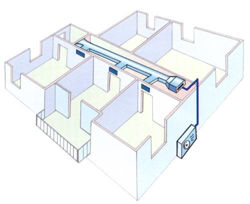 Energeo impianti canalizzazione for Impianto condizionamento canalizzato